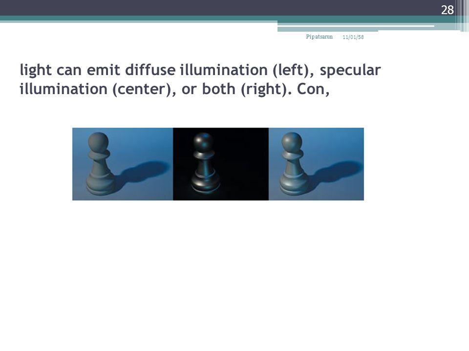light can emit diffuse illumination (left), specular illumination (center), or both (right). Con, 11/01/58Pipatsarun 28