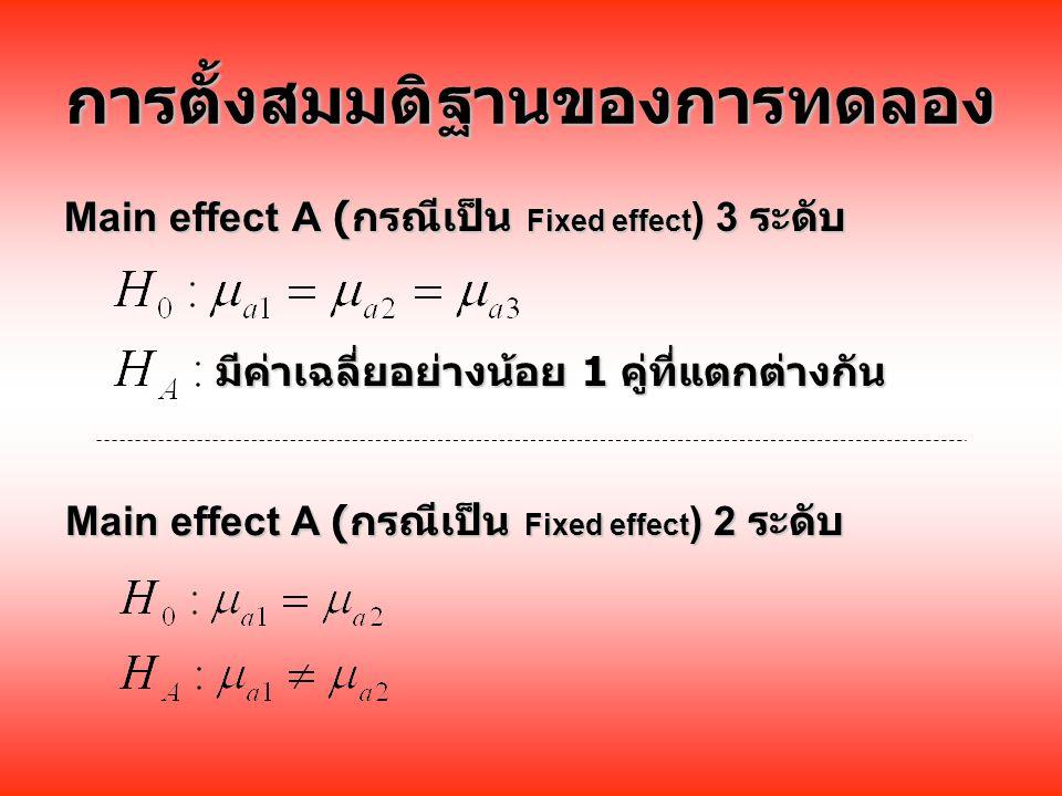 การตั้งสมมติฐานของการทดลอง Main effect A ( กรณีเป็น Fixed effect ) 3 ระดับ มีค่าเฉลี่ยอย่างน้อย 1 คู่ที่แตกต่างกัน Main effect A ( กรณีเป็น Fixed effe