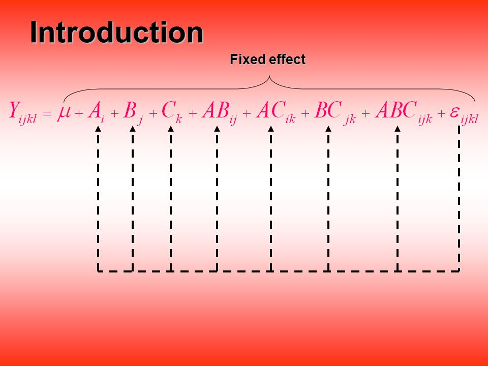 F ' = MS' / MS = (MS A + MS ABC ) / (MS AB + MS AC ) Pseudo-F