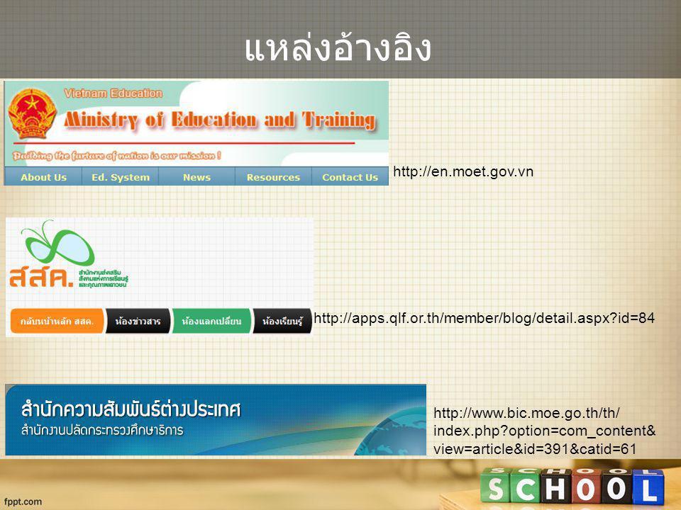 แหล่งอ้างอิง http://apps.qlf.or.th/member/blog/detail.aspx?id=84 http://en.moet.gov.vn http://www.bic.moe.go.th/th/ index.php?option=com_content& view