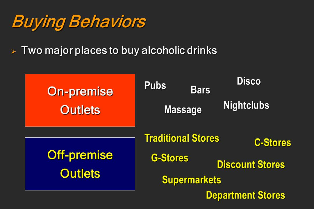 Buying Behaviors  Two major places to buy alcoholic drinks On-premiseOutlets Off-premiseOutlets Pubs Bars Disco Nightclubs Massage Traditional Stores