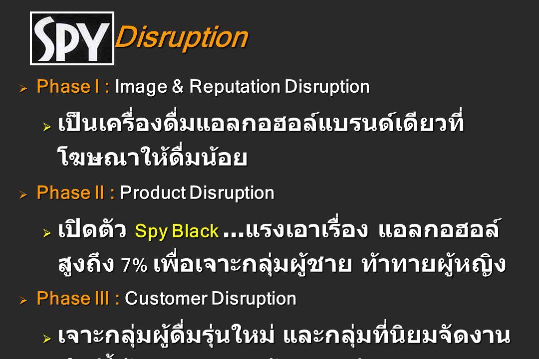Disruption Disruption  Phase I : Image & Reputation Disruption  เป็นเครื่องดื่มแอลกอฮอล์แบรนด์เดียวที่ โฆษณาให้ดื่มน้อย  Phase II : Product Disrupt