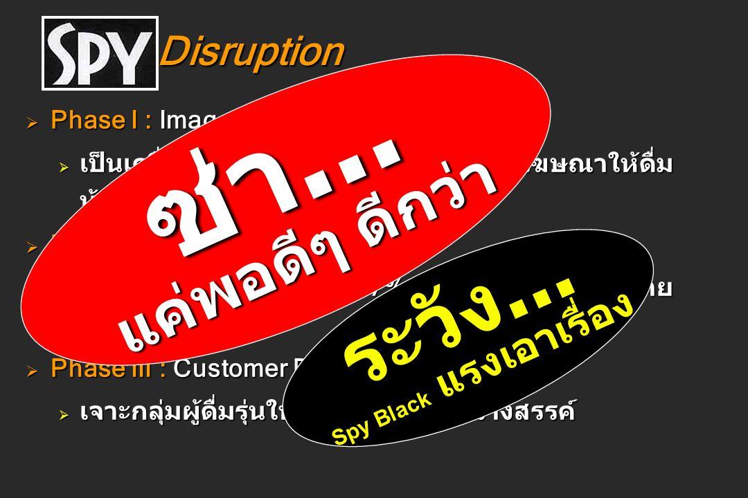 Disruption Disruption  Phase I : Image & Reputation Disruption  เป็นเครื่องดื่มแอลกอฮอล์แบรนด์เดียวที่โฆษณาให้ดื่ม น้อย  Phase II : Product Disrupt