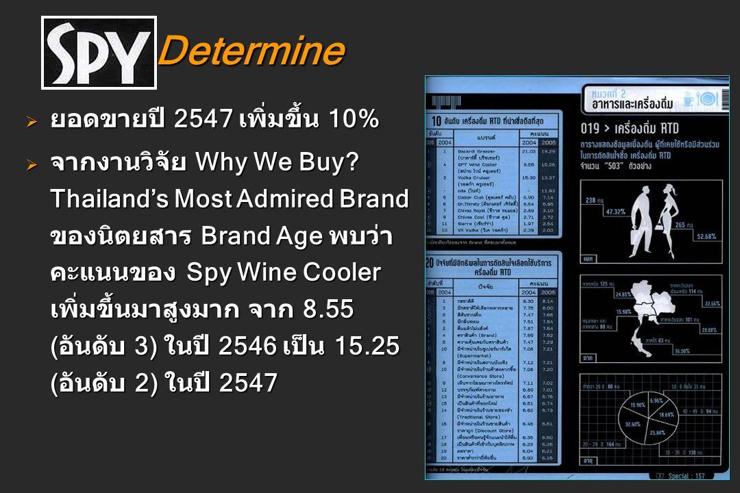 Determine Determine  ยอดขายปี 2547 เพิ่มขึ้น 10%  จากงานวิจัย Why We Buy? Thailand's Most Admired Brand ของนิตยสาร Brand Age พบว่า คะแนนของ Spy Wine