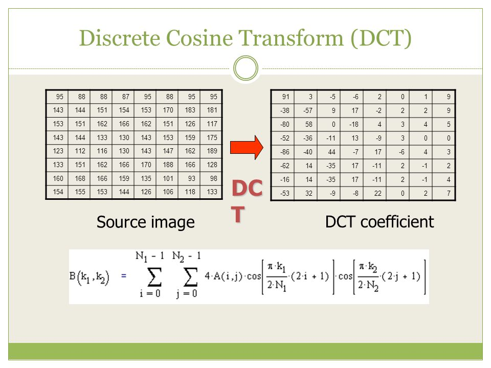 Discrete Cosine Transform (DCT) 9588 87958895 143144151154153170183181 153151162166162151126117 143144133130143153159175 123112116130143147162189 1331