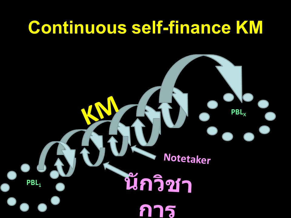 Continuous self-finance KM PBL X PBL 1 KM Notetaker นักวิชา การ