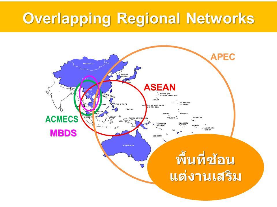 MBDS ASEAN APEC ACMECS Overlapping Regional Networks พื้นที่ซ้อนแต่งานเสริม