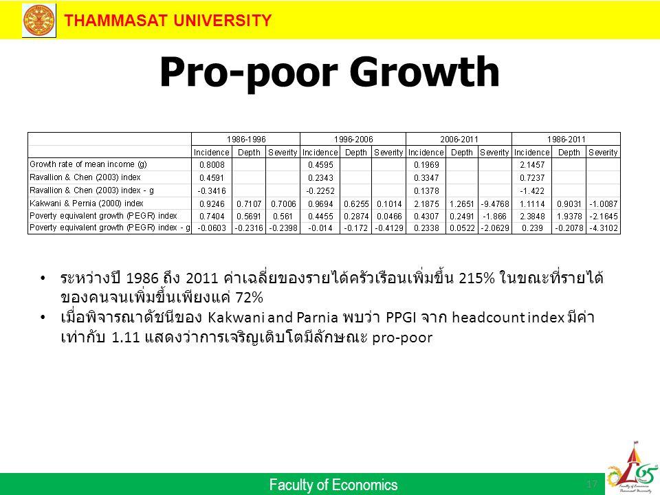 THAMMASAT UNIVERSITY Faculty of Economics Pro-poor Growth 17 ระหว่างปี 1986 ถึง 2011 ค่าเฉลี่ยของรายได้ครัวเรือนเพิ่มขึ้น 215% ในขณะที่รายได้ ของคนจนเพิ่มขึ้นเพียงแค่ 72% เมื่อพิจารณาดัชนีของ Kakwani and Parnia พบว่า PPGI จาก headcount index มีค่า เท่ากับ 1.11 แสดงว่าการเจริญเติบโตมีลักษณะ pro-poor