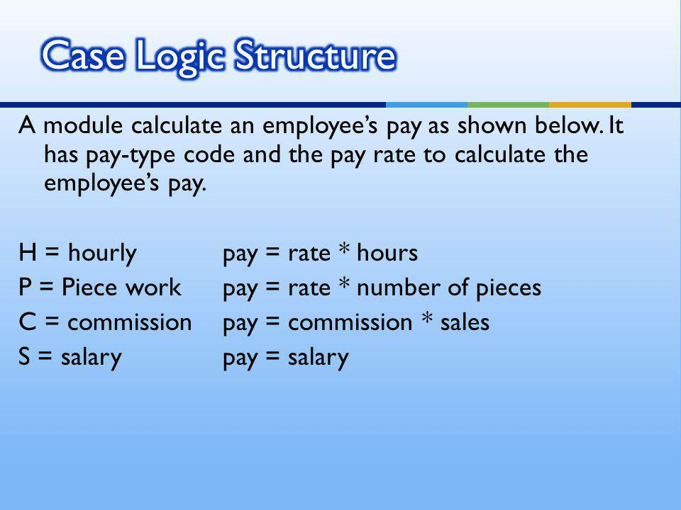 A module calculate an employee's pay as shown below. It has pay-type code and the pay rate to calculate the employee's pay. H = hourlypay = rate * hou