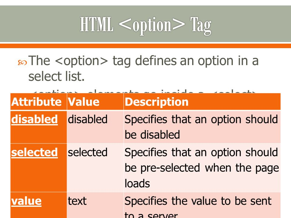  The tag defines an option in a select list.  elements go inside a element.