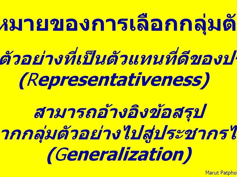 จุดมุ่งหมายของการเลือกกลุ่มตัวอย่าง ได้กลุ่มตัวอย่างที่เป็นตัวแทนที่ดีของประชากร (Representativeness) สามารถอ้างอิงข้อสรุป จากกลุ่มตัวอย่างไปสู่ประชากรได้ (Generalization) Marut Patphol: 2014