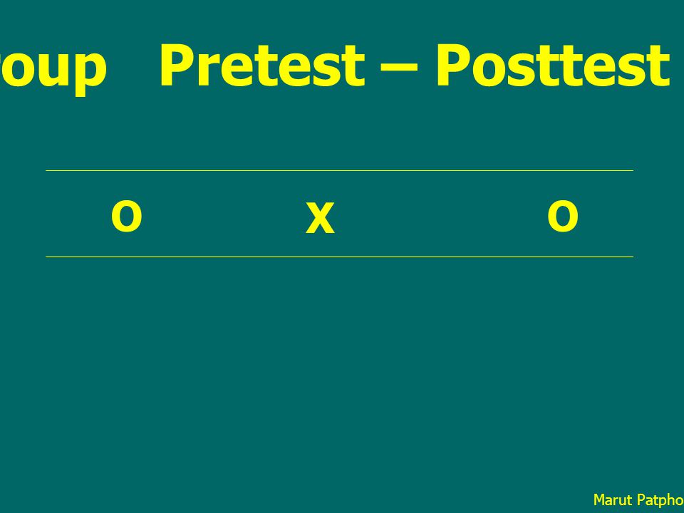 One Group Pretest – Posttest Design X OO Marut Patphol: 2014