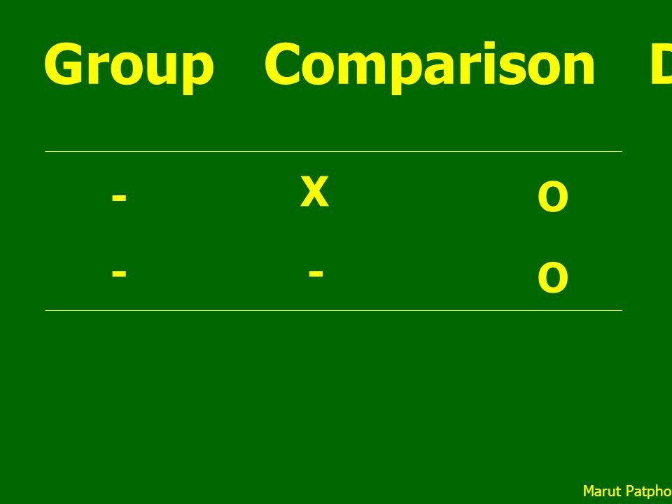 Static Group Comparison Design X O O - - - Marut Patphol: 2014