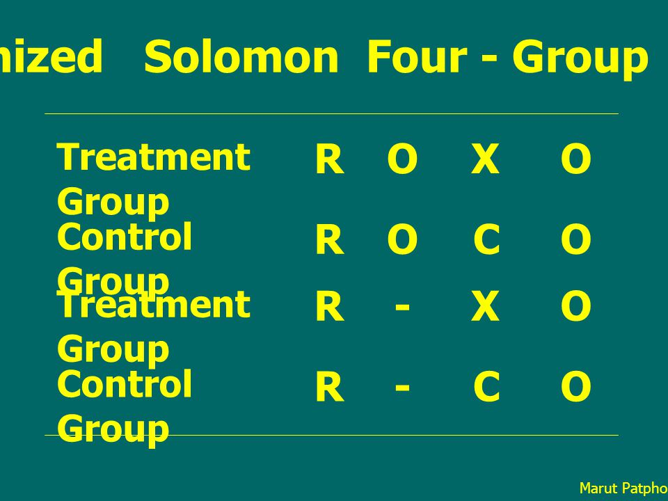 Randomized Solomon Four - Group Design XO OC R R Treatment Group Control Group O O Treatment Group Control Group XO OC R R - - Marut Patphol: 2014