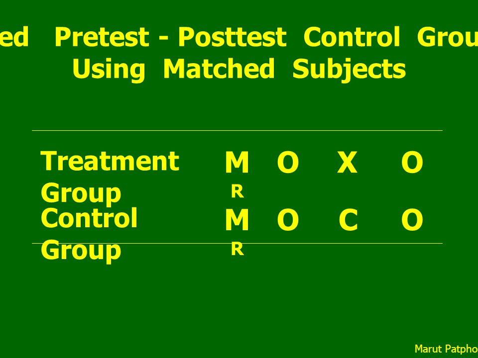 Randomized Pretest - Posttest Control Group Design Using Matched Subjects XO OC Treatment Group Control Group O O MRMR MRMR Marut Patphol: 2014