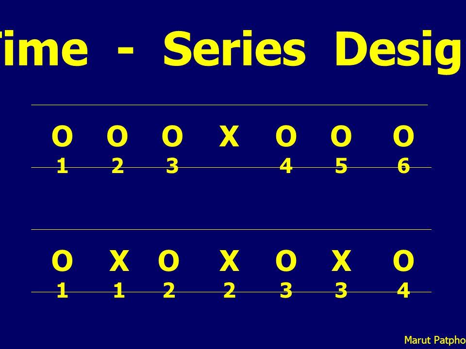 Time - Series Design XO1O1 O2O2 O3O3 O4O4 O5O5 O6O6 X1X1 O1O1 O2O2 O3O3 X3X3 O4O4 X2X2 Marut Patphol: 2014