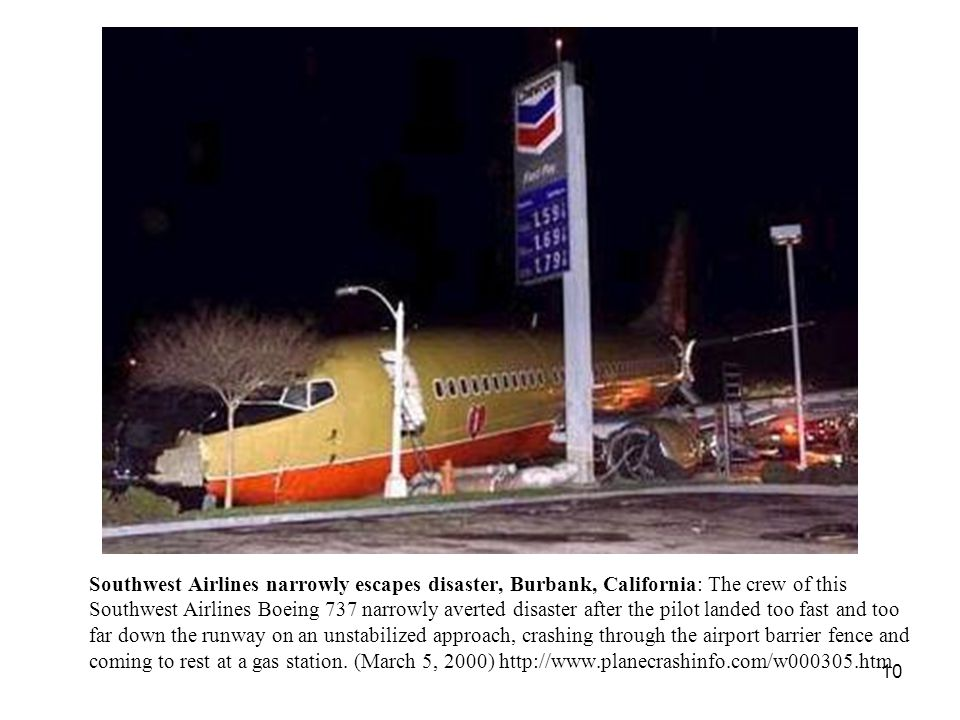 10 Southwest Airlines narrowly escapes disaster, Burbank, California: The crew of this Southwest Airlines Boeing 737 narrowly averted disaster after the pilot landed too fast and too far down the runway on an unstabilized approach, crashing through the airport barrier fence and coming to rest at a gas station.