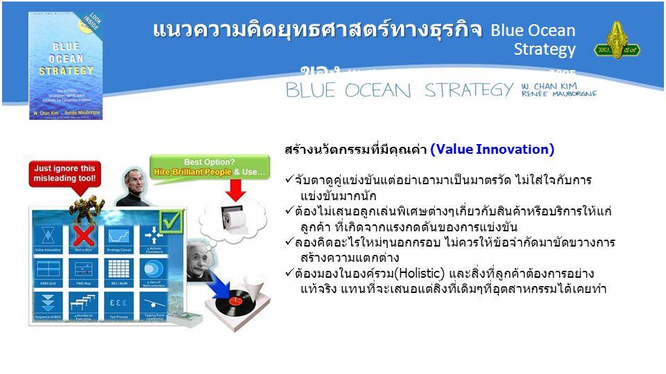 แนวความคิด ยุทธศาสตร์ทางธุรกิจ Blue Ocean Strategy ของ W. Chan Kim and Renee Mauborgne 2005