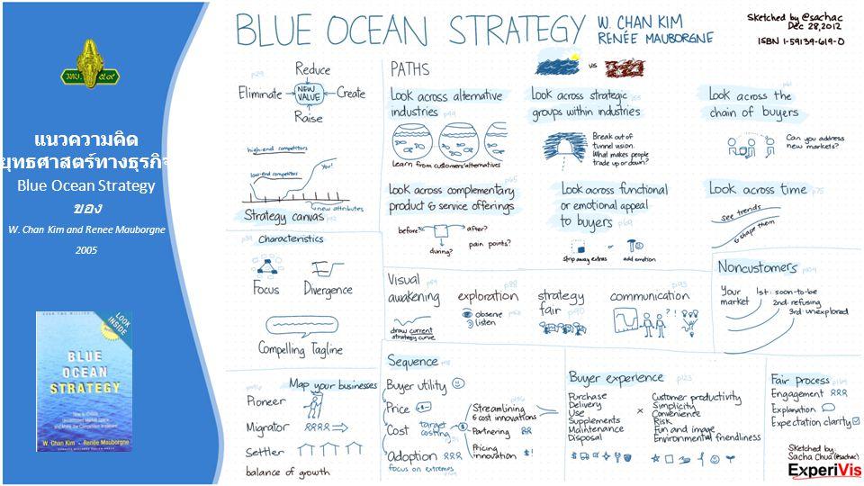 แนวความคิดยุทธศาสตร์ทางธุรกิจ แนวความคิดยุทธศาสตร์ทางธุรกิจ Blue Ocean Strategy ของ W.