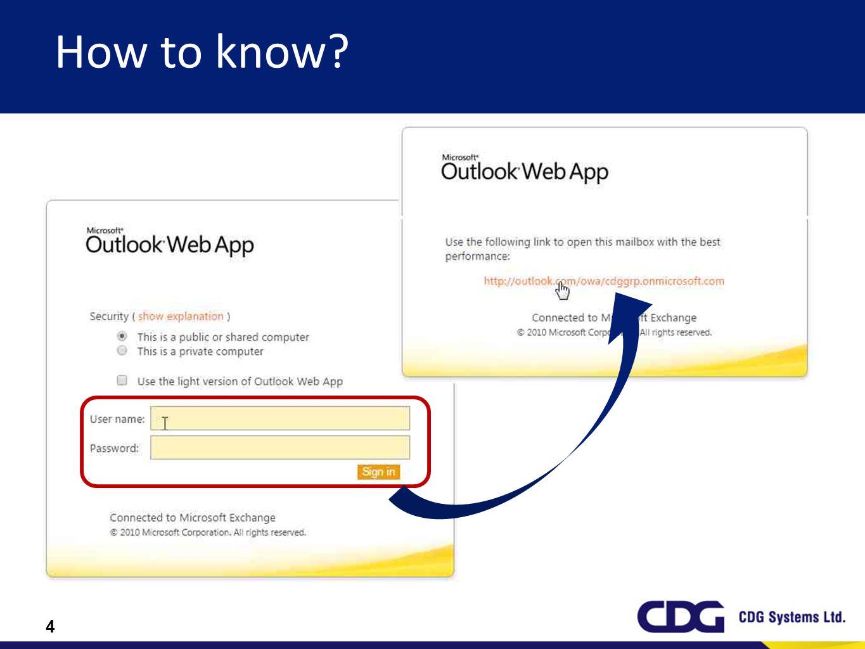 45 Capabilities and Limitation เพิ่มความจุจากเดิม 500 MB เป็น 50 GB มี OneDrive Cloud Storage ให้ใช้งาน 1 TB การรับ - ส่ง email อาจช้าเป็นบางเวลา เนื่องจากที่เก็บ อยู่สิงคโปร์ Office Mobile ยังไม่สามารถใช้ได้ในประเทศไทย (http://products.office.com/th-TH/mobile/device- availability-worldwide)http://products.office.com/th-TH/mobile/device- availability-worldwide สามารถนำชุดโปรแกรมไปติดตั้งได้ 5 อุปกรณ์ต่อ 1 บัญชีผู้ใช้งาน และสามารถถอดบัญชี (Deactivate) ออกจากอุปกรณ์ได้ สามารถทำเอกสารต่างๆร่วมกัน ในเวลาเดียวกันได้