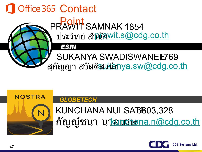47 GLOBETECH SUKANYA SWADISWANEE sukanya.sw@cdg.co.th 1769 สุกัญญา สวัสดิสวนีย์ PRAWIT SAMNAK prawit.s@cdg.co.th 1854 ประวิทย์ สำนัก KUNCHANA NULSATE