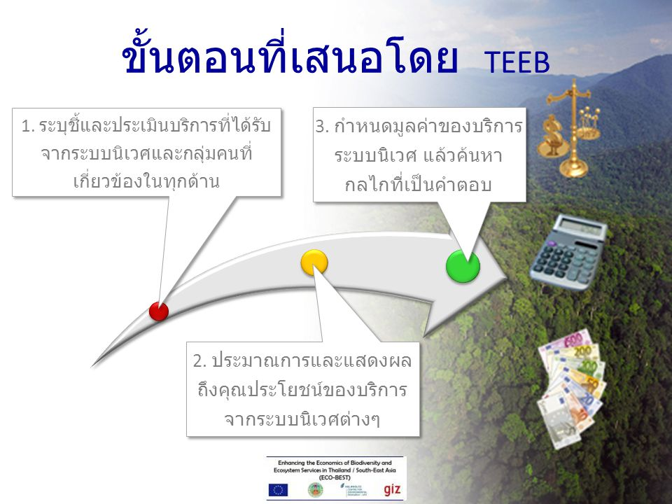 ขั้นตอนที่เสนอโดย TEEB 2. ประมาณการและแสดงผล ถึงคุณประโยชน์ของบริการ จากระบบนิเวศต่างๆ 1. ระบุชี้และประเมินบริการที่ได้รับ จากระบบนิเวศและกลุ่มคนที่ เ