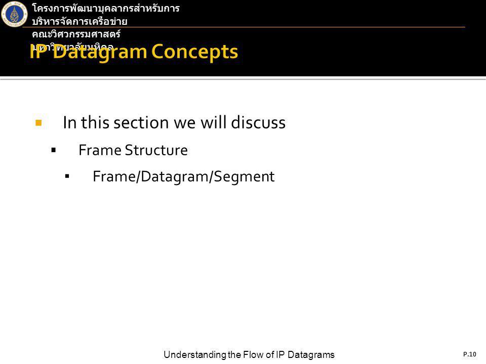 P.10 Understanding the Flow of IP Datagrams โครงการพัฒนาบุคลากรสำหรับการ บริหารจัดการเครือข่าย คณะวิศวกรรมศาสตร์ มหาวิทยาลัยมหิดล P.10  In this section we will discuss  Frame Structure ▪ Frame/Datagram/Segment