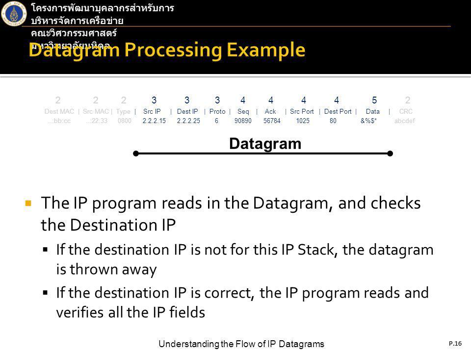 P.16 Understanding the Flow of IP Datagrams โครงการพัฒนาบุคลากรสำหรับการ บริหารจัดการเครือข่าย คณะวิศวกรรมศาสตร์ มหาวิทยาลัยมหิดล P.16  The IP program reads in the Datagram, and checks the Destination IP  If the destination IP is not for this IP Stack, the datagram is thrown away  If the destination IP is correct, the IP program reads and verifies all the IP fields 2 2 2 3 3 3 4 4 4 4 5 2 Dest MAC | Src MAC | Type | Src IP | Dest IP | Proto | Seq | Ack | Src Port | Dest Port | Data | CRC..:bb:cc..:22:33 0800 2.2.2.15 2.2.2.25 6 90890 56784 1025 80 &%$* abcdef Datagram
