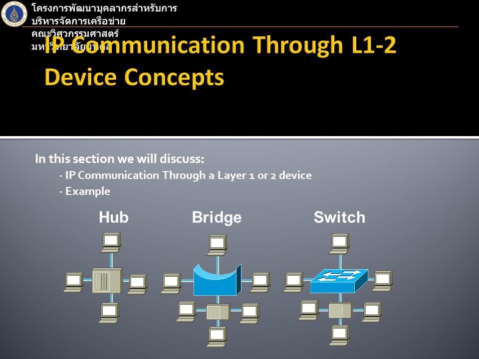 โครงการพัฒนาบุคลากรสำหรับการ บริหารจัดการเครือข่าย คณะวิศวกรรมศาสตร์ มหาวิทยาลัยมหิดล In this section we will discuss: - IP Communication Through a Layer 1 or 2 device - Example HubBridgeSwitch