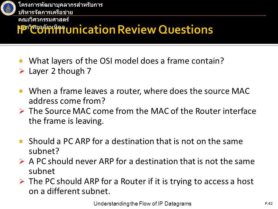 P.42 Understanding the Flow of IP Datagrams โครงการพัฒนาบุคลากรสำหรับการ บริหารจัดการเครือข่าย คณะวิศวกรรมศาสตร์ มหาวิทยาลัยมหิดล P.42  What layers of the OSI model does a frame contain.