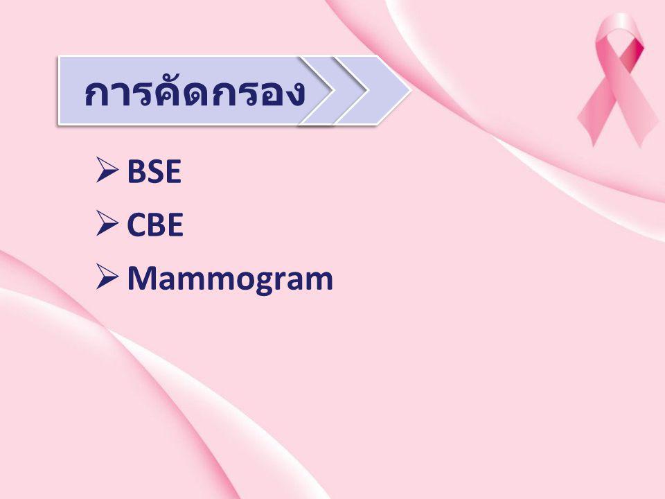  BSE  CBE  Mammogram การคัดกรอง