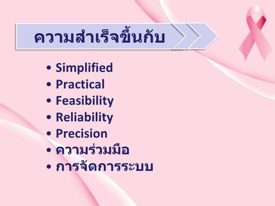 Simplified Practical Feasibility Reliability Precision ความร่วมมือ การจัดการระบบ ความสำเร็จขึ้นกับ