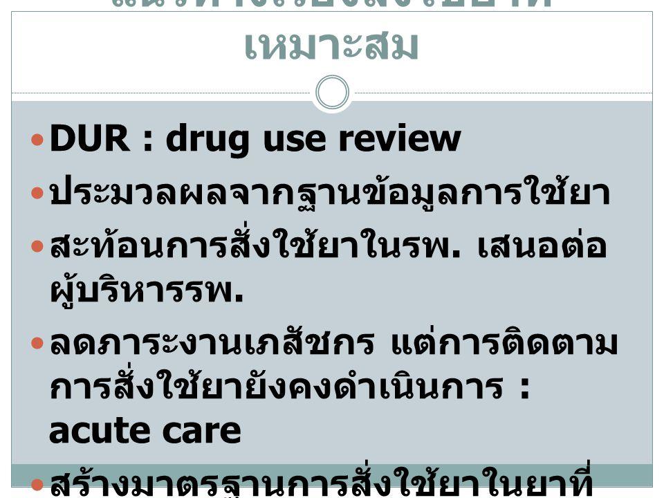 แนวทางเรื่องสั่งใช้ยาที่ เหมาะสม Antibiotic : Restrict drug IC ดำเนินการร่วมกับกลุ่มงานเภสัช กรรม ติดตามการสั่งใช้ยาว่าเหมาะสมตรง ตาม indication หรือไม่ ตัวอย่างแบบบันทึก