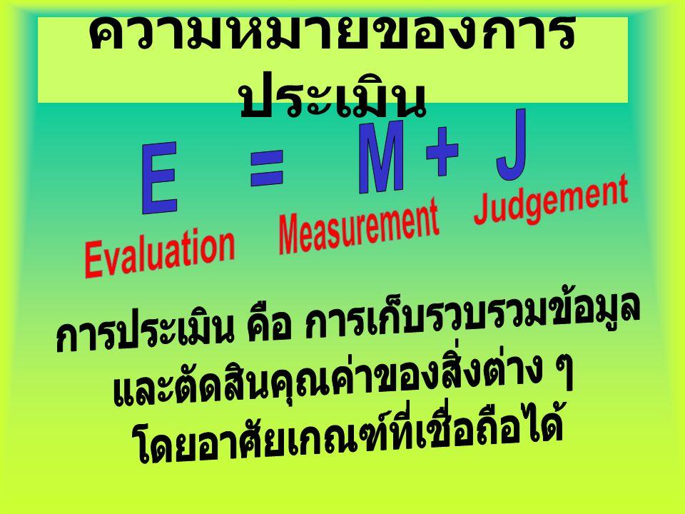 Measurement Design ตัวแปรที่มุ่งวัด เครื่องมือที่ใช้ แนวทางการ เก็บ