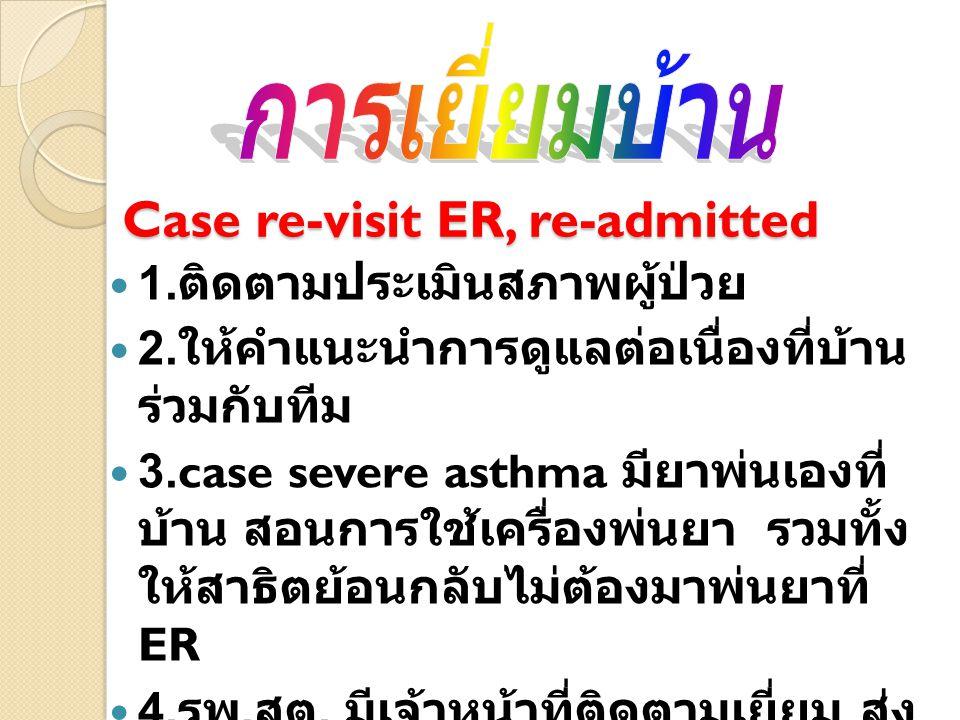 1. ติดตามประเมินสภาพผู้ป่วย 2. ให้คำแนะนำการดูแลต่อเนื่องที่บ้าน ร่วมกับทีม 3.case severe asthma มียาพ่นเองที่ บ้าน สอนการใช้เครื่องพ่นยา รวมทั้ง ให้ส