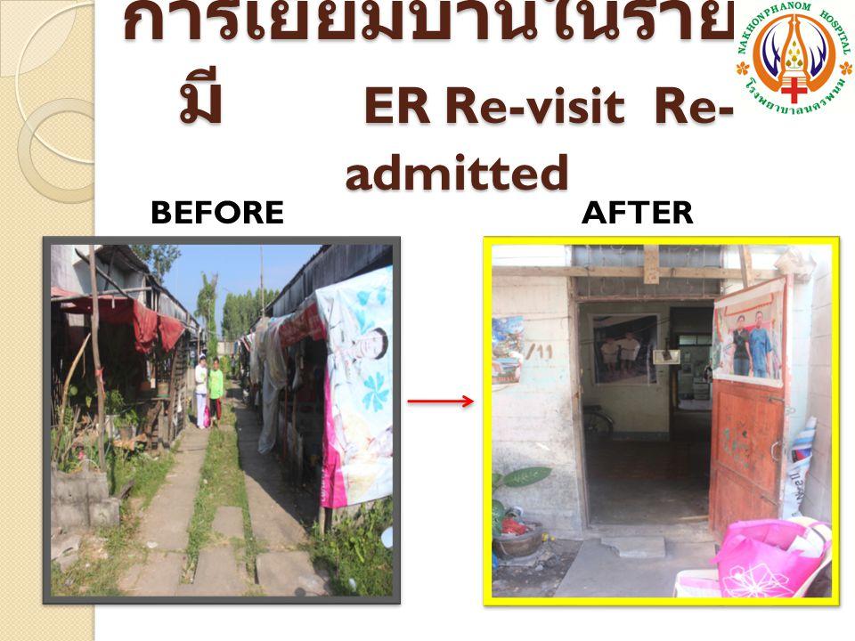 การเยี่ยมบ้านในรายที่ มี ER Re-visit Re- admitted AFTERBEFORE