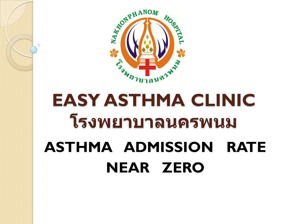 EASY ASTHMA CLINIC โรงพยาบาลนครพนม ASTHMA ADMISSION RATE NEAR ZERO