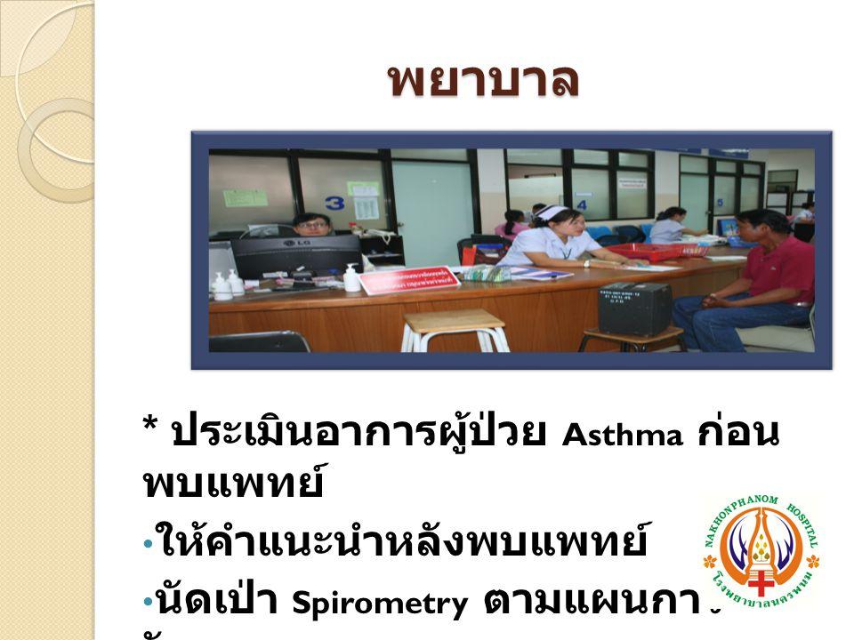 พยาบาล * ประเมินอาการผู้ป่วย Asthma ก่อน พบแพทย์ ให้คำแนะนำหลังพบแพทย์ นัดเป่า Spirometry ตามแผนการ รักษา