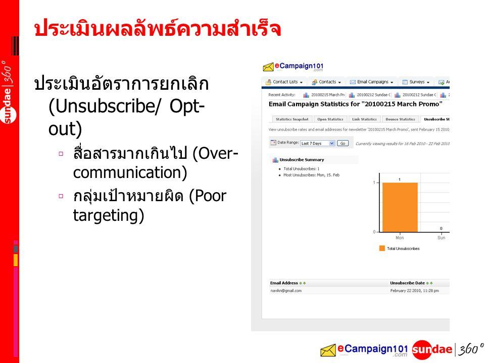 ประเมินอัตราการยกเลิก (Unsubscribe/ Opt- out)  สื่อสารมากเกินไป (Over- communication)  กลุ่มเป้าหมายผิด (Poor targeting) ประเมินผลลัพธ์ความสำเร็จ