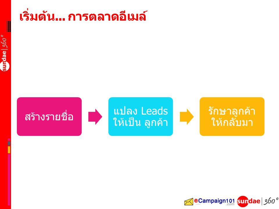สร้างรายชื่อ แปลง Leads ให้เป็น ลูกค้า รักษาลูกค้า ให้กลับมา