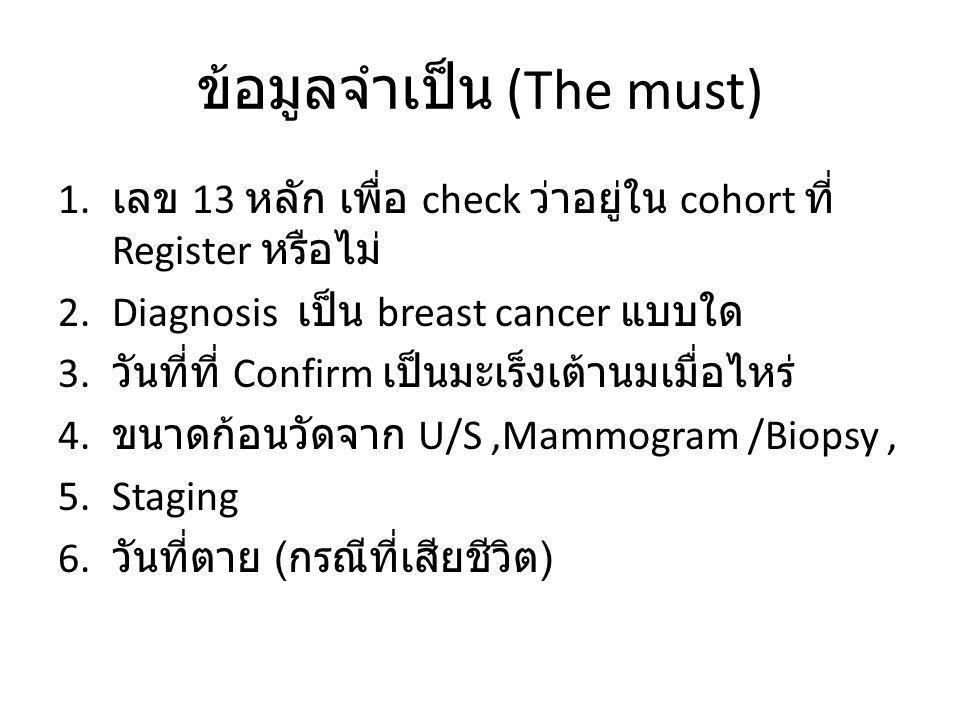 ข้อมูลจำเป็น (The must) 1. เลข 13 หลัก เพื่อ check ว่าอยู่ใน cohort ที่ Register หรือไม่ 2.Diagnosis เป็น breast cancer แบบใด 3. วันที่ที่ Confirm เป็