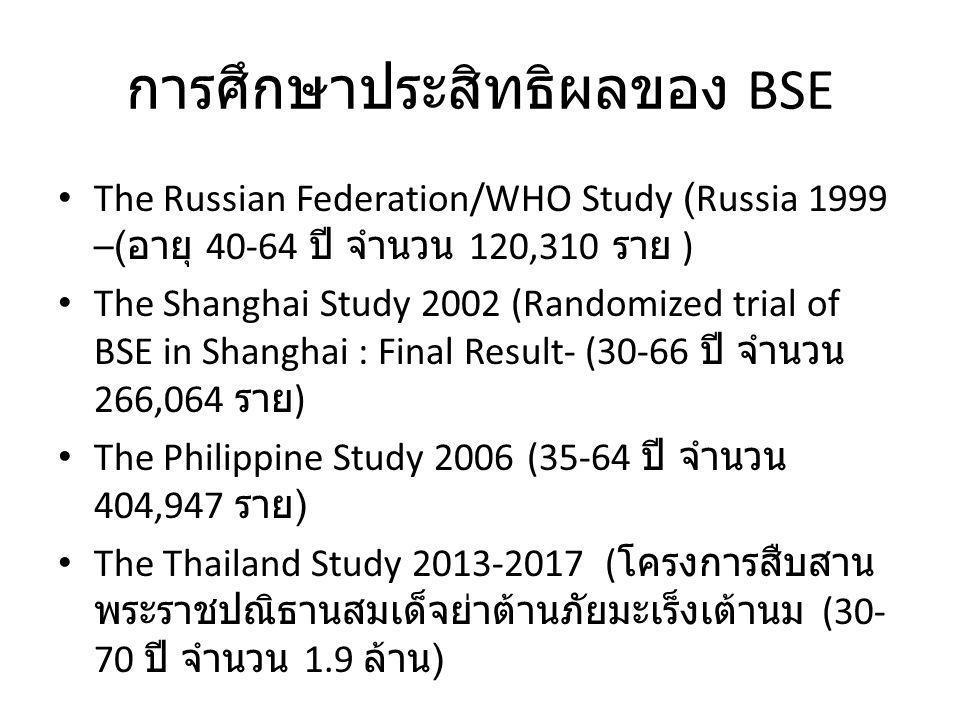 การศึกษาประสิทธิผลของ BSE The Russian Federation/WHO Study (Russia 1999 –( อายุ 40-64 ปี จำนวน 120,310 ราย ) The Shanghai Study 2002 (Randomized trial of BSE in Shanghai : Final Result- (30-66 ปี จำนวน 266,064 ราย ) The Philippine Study 2006 (35-64 ปี จำนวน 404,947 ราย ) The Thailand Study 2013-2017 ( โครงการสืบสาน พระราชปณิธานสมเด็จย่าต้านภัยมะเร็งเต้านม (30- 70 ปี จำนวน 1.9 ล้าน )