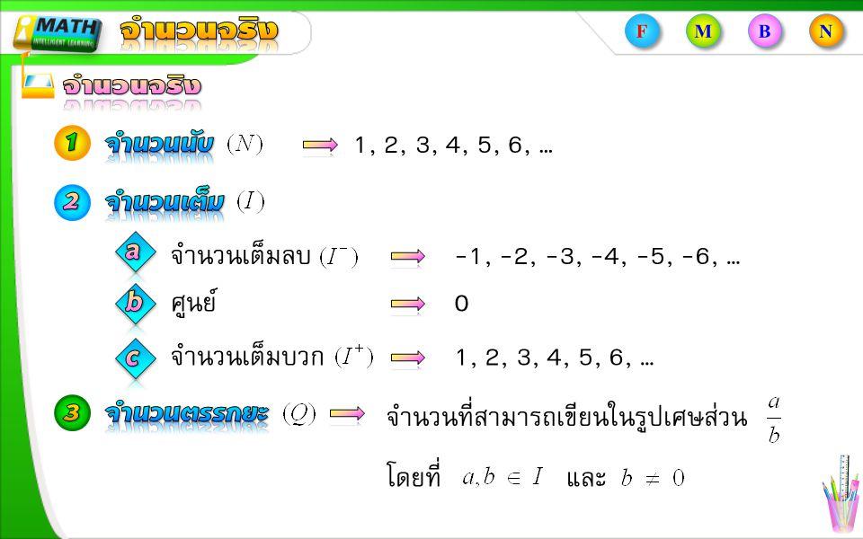 1, 2, 3, 4, 5, 6, … จำนวนเต็มลบ-1, -2, -3, -4, -5, -6, … ศูนย์0 จำนวนเต็มบวก1, 2, 3, 4, 5, 6, … จำนวนที่สามารถเขียนในรูปเศษส่วน โดยที่และ