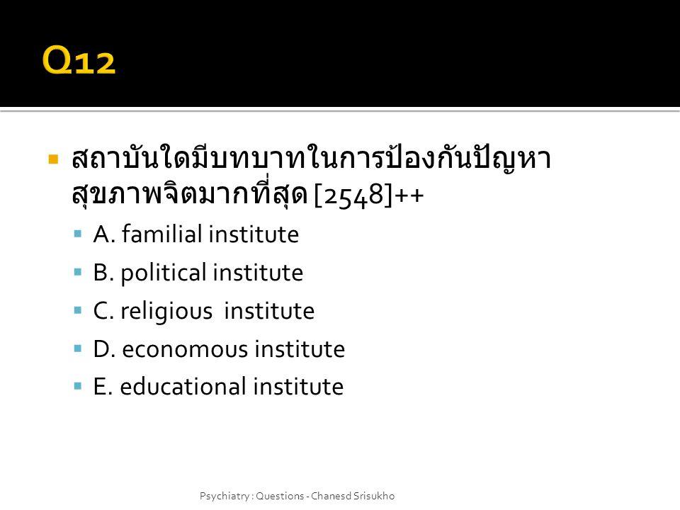  สถาบันใดมีบทบาทในการป้องกันปัญหา สุขภาพจิตมากที่สุด [2548]++  A. familial institute  B. political institute  C. religious institute  D. economou
