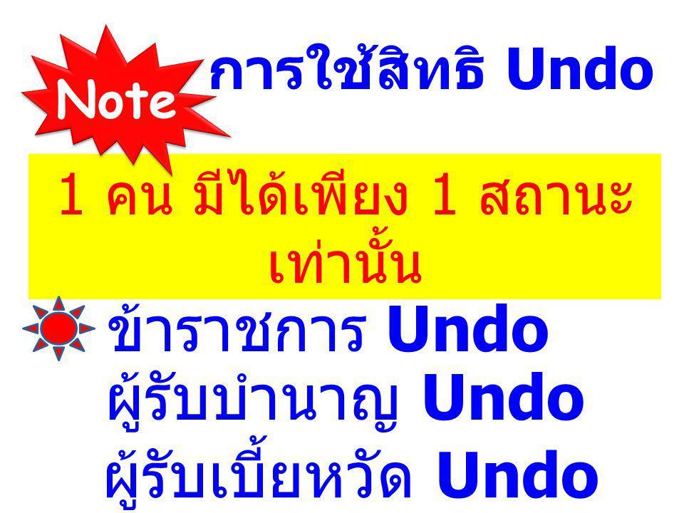 การใช้สิทธิ Undo 1 คน มีได้เพียง 1 สถานะ เท่านั้น ข้าราชการ Undo ผู้รับบำนาญ Undo Note ผู้รับเบี้ยหวัด Undo