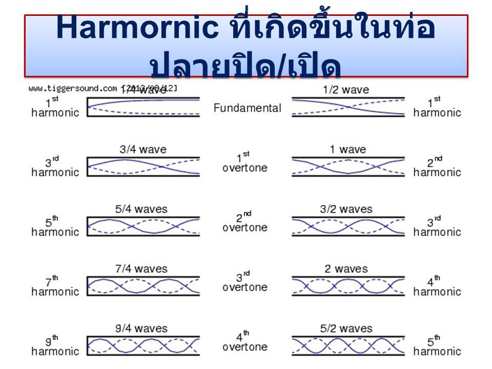 Harmornic ที่เกิดขึ้นในท่อ ปลายปิด / เปิด