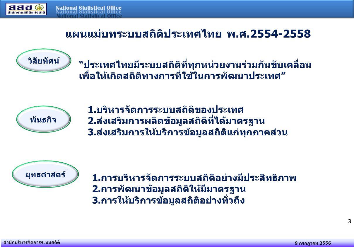 National Statistical Office 9 กรกฎาคม 2556 สำนักบริหารจัดการระบบสถิติ 3