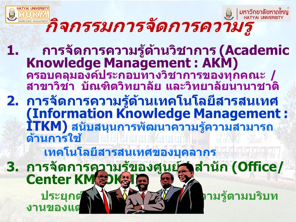 การจัดการความรู้ด้านวิชาการ (Academic Knowledge Management : AKM) ครอบคลุมองค์ประกอบทางวิชาการ 1.