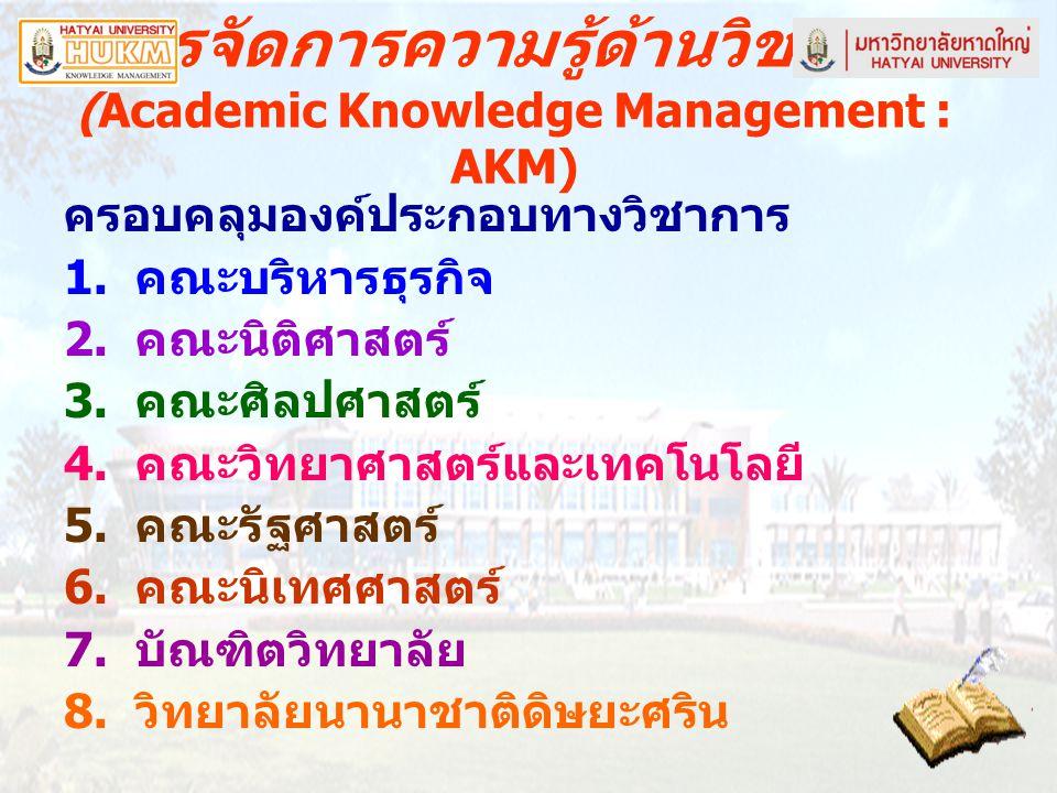 การจัดการความรู้ศูนย์ / สำนัก (Office / Center Knowledge Management : OKM) ประยุกต์ใช้กระบวนการ KM ตามบริบทงานของแต่ ละศูนย์ / สำนัก 1.