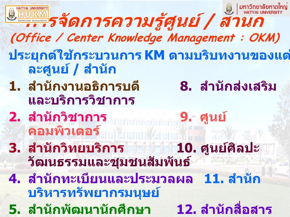 คณะกรรมการจัดการความรู้ (Knowledge Management Committee) 1.
